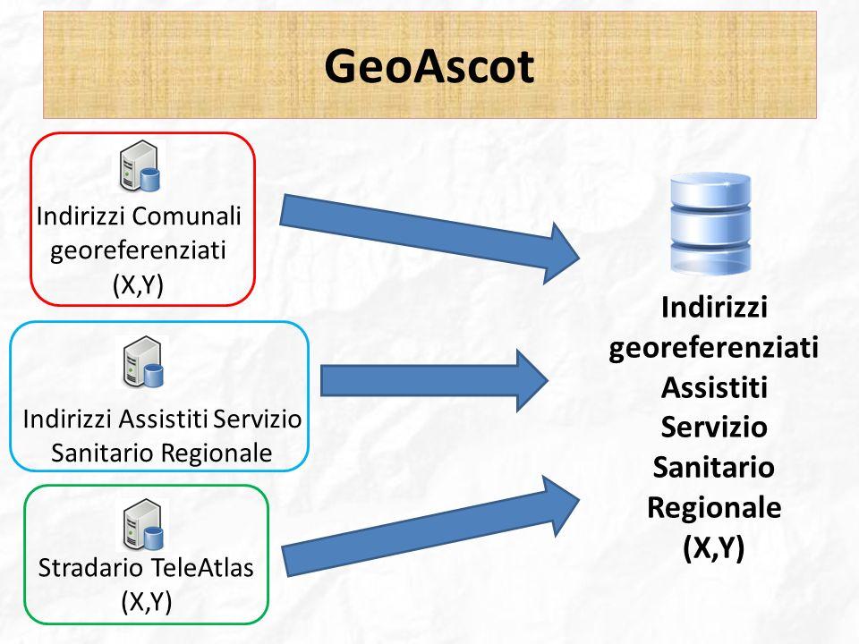 GeoAscot Indirizzi Comunali georeferenziati (X,Y) Indirizzi Assistiti Servizio Sanitario Regionale Indirizzi georeferenziati Assistiti Servizio Sanita