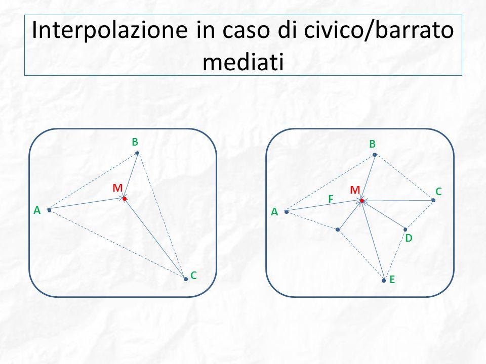 Interpolazione in caso di civico/barrato mediati C M A B M A B C D E F