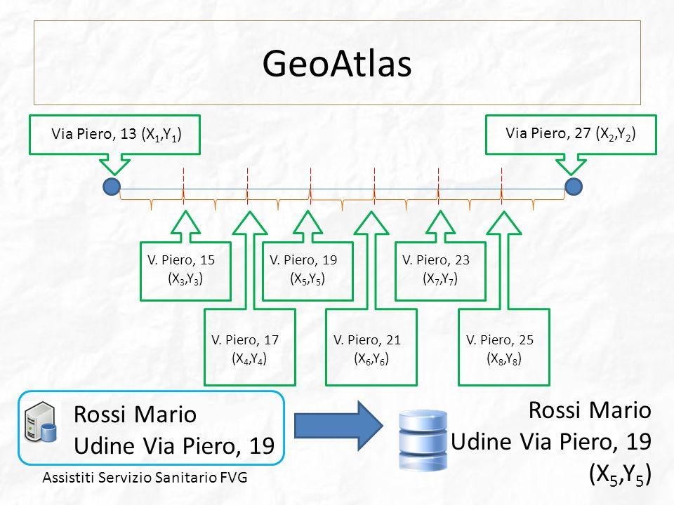 GeoAtlas Via Piero, 13 (X 1,Y 1 ) Via Piero, 27 (X 2,Y 2 ) V. Piero, 15 (X 3,Y 3 ) V. Piero, 17 (X 4,Y 4 ) V. Piero, 19 (X 5,Y 5 ) V. Piero, 21 (X 6,Y
