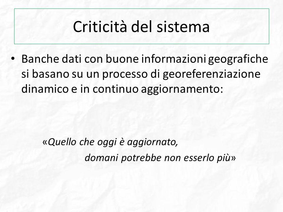 Criticità del sistema Banche dati con buone informazioni geografiche si basano su un processo di georeferenziazione dinamico e in continuo aggiornamen