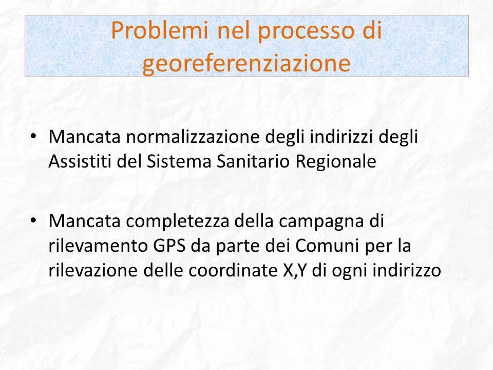 Problemi nel processo di georeferenziazione Mancata normalizzazione degli indirizzi degli Assistiti del Sistema Sanitario Regionale Mancata completezz