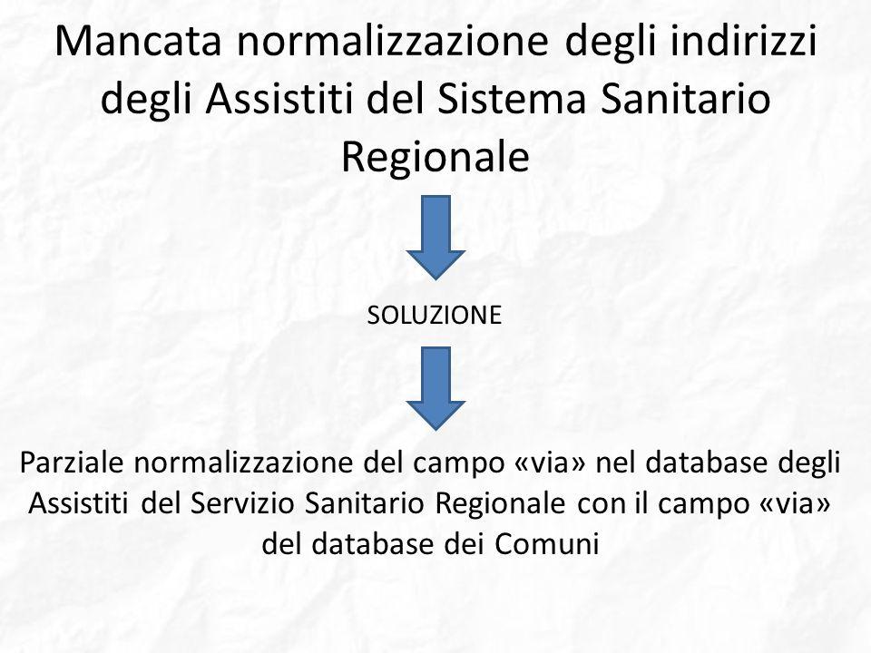 Mancata normalizzazione degli indirizzi degli Assistiti del Sistema Sanitario Regionale Parziale normalizzazione del campo «via» nel database degli As