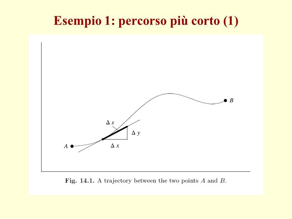 Esempio 1: percorso più corto (1)