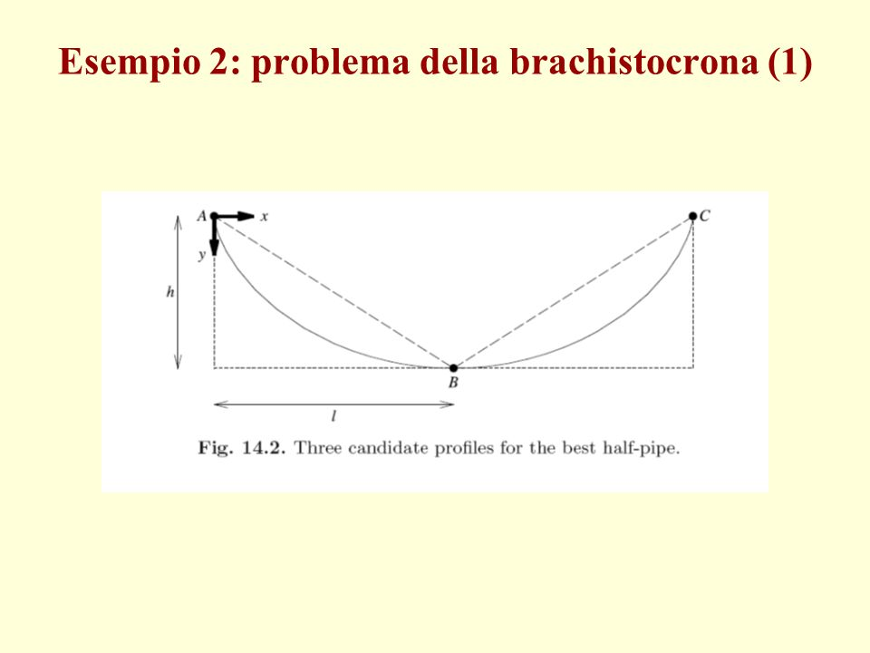 Esempio 2: problema della brachistocrona (1)
