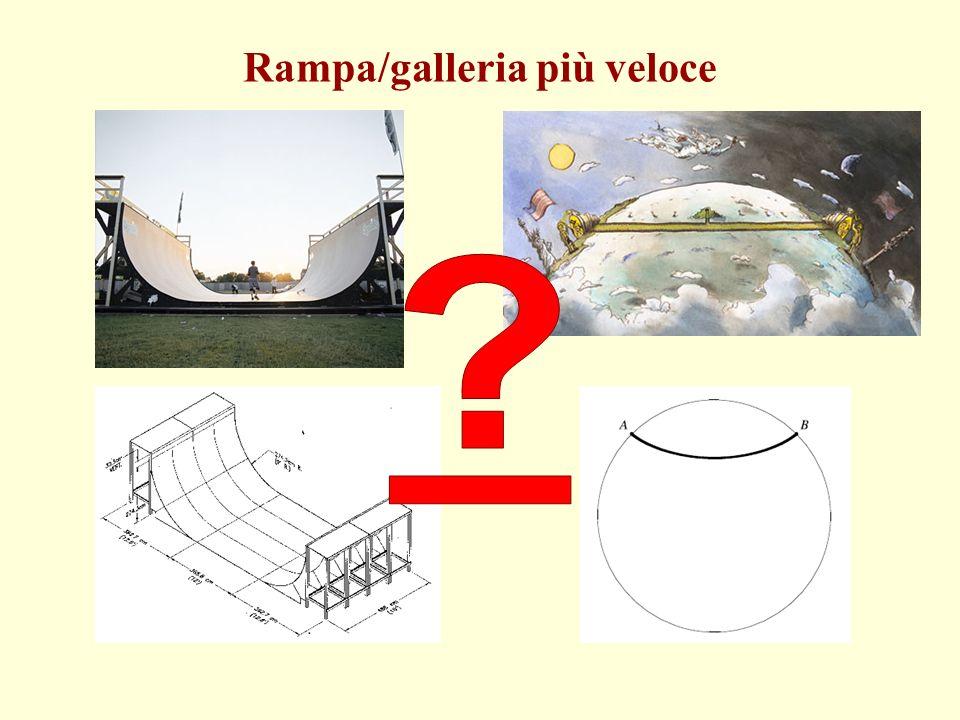 Problema isoperimetrico Massimo volume a parità di area di superficieMassima area a parità di perimetro