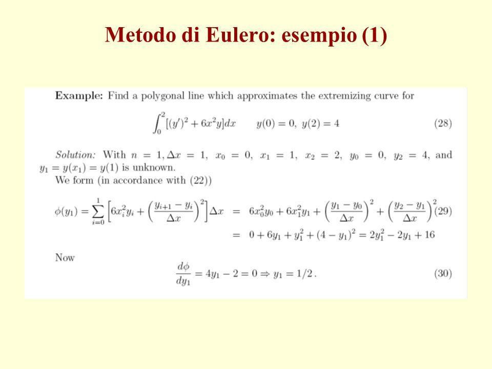 Metodo di Eulero: esempio (1)