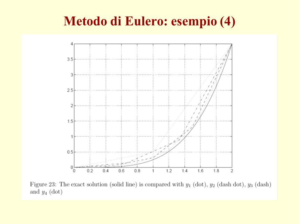 Metodo di Eulero: esempio (4)