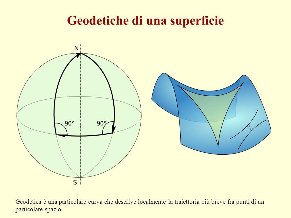 Geodetiche di una superficie Geodetica è una particolare curva che descrive localmente la traiettoria più breve fra punti di un particolare spazio