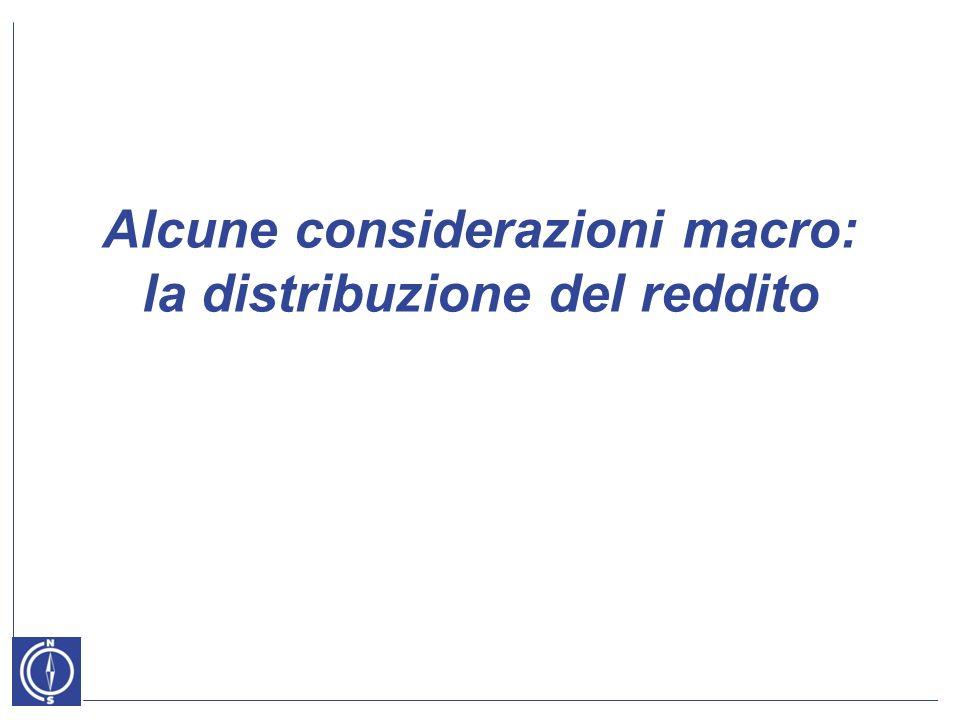 Alcune considerazioni macro: la distribuzione del reddito