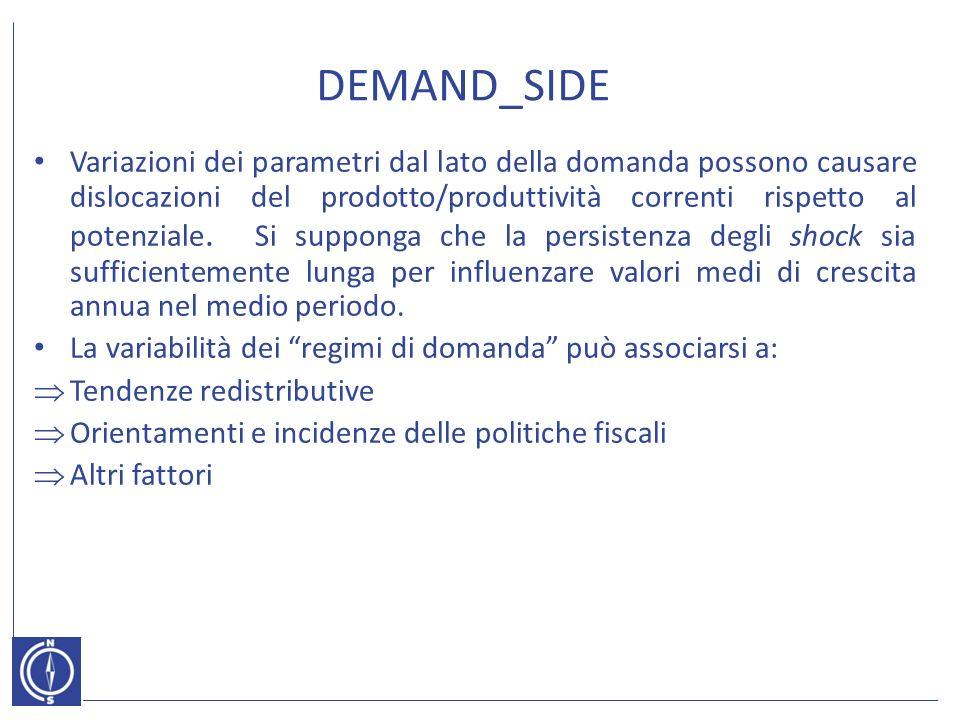 DEMAND_SIDE Variazioni dei parametri dal lato della domanda possono causare dislocazioni del prodotto/produttività correnti rispetto al potenziale.