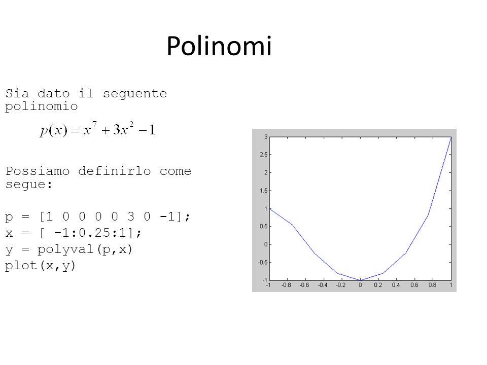 Polinomi Sia dato il seguente polinomio Possiamo definirlo come segue: p = [1 0 0 0 0 3 0 -1]; x = [ -1:0.25:1]; y = polyval(p,x) plot(x,y)