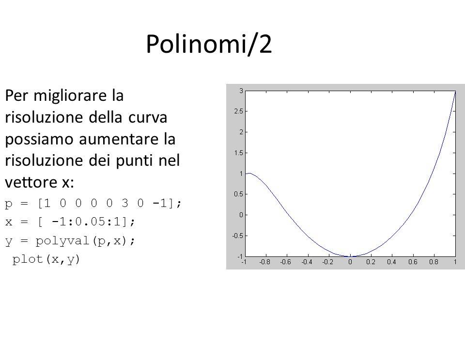 Polinomi/2 Per migliorare la risoluzione della curva possiamo aumentare la risoluzione dei punti nel vettore x: p = [1 0 0 0 0 3 0 -1]; x = [ -1:0.05: