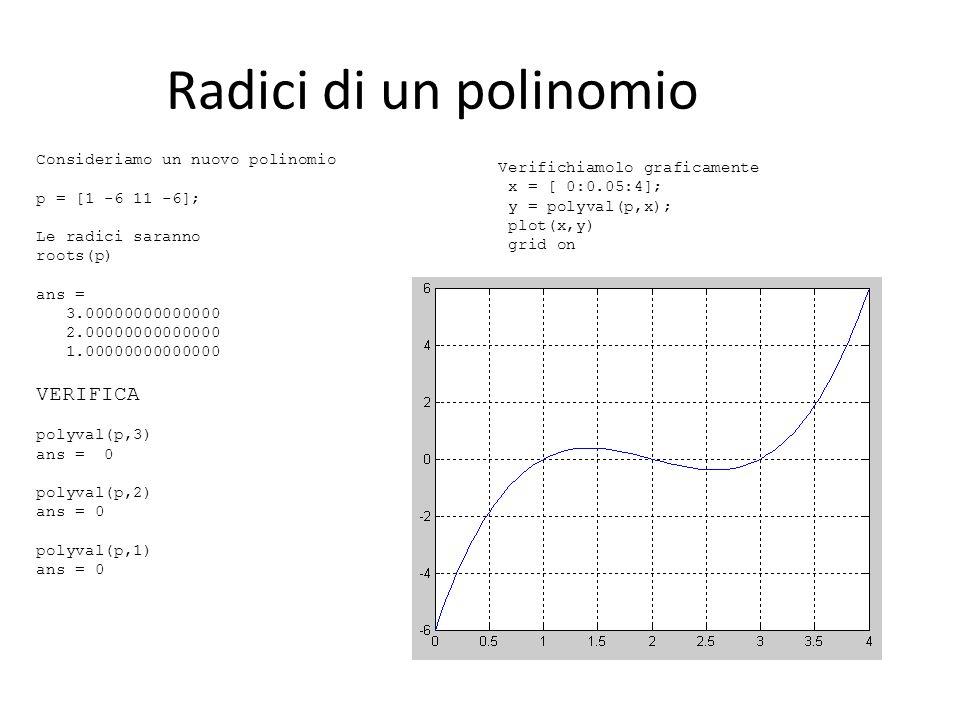 Radici di un polinomio Consideriamo un nuovo polinomio p = [1 -6 11 -6]; Le radici saranno roots(p) ans = 3.00000000000000 2.00000000000000 1.00000000