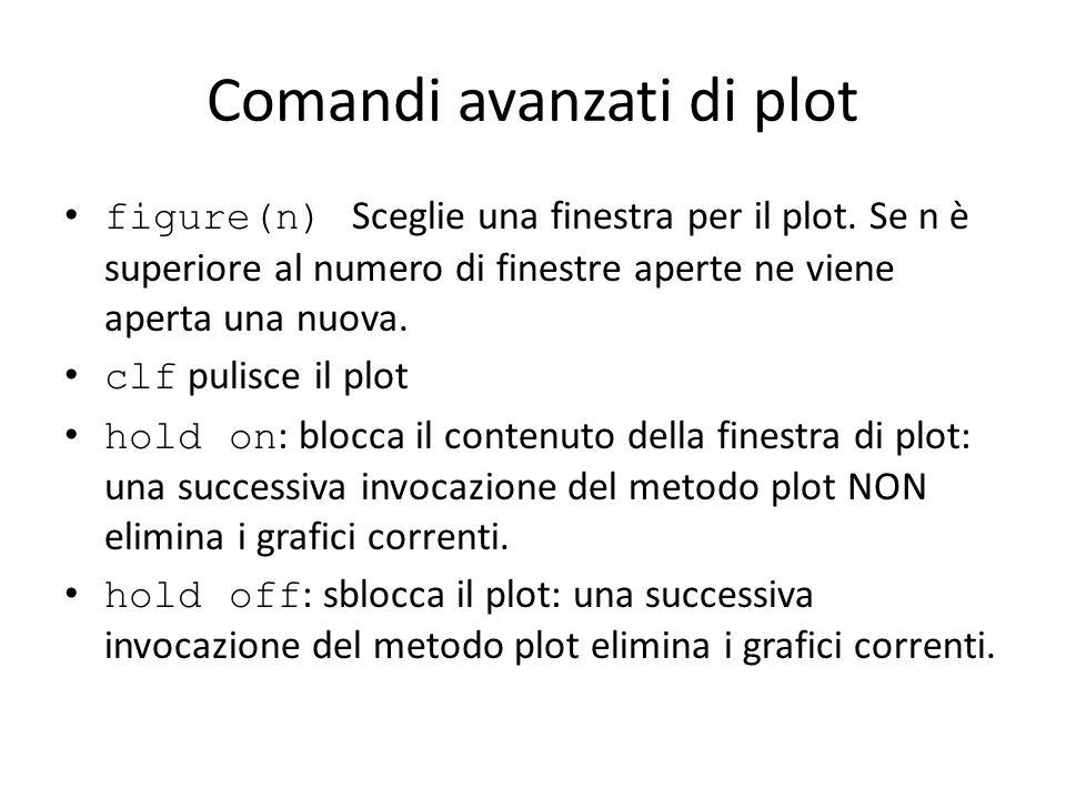 Comandi avanzati di plot figure(n) Sceglie una finestra per il plot. Se n è superiore al numero di finestre aperte ne viene aperta una nuova. clf puli