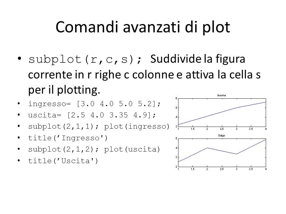 Comandi avanzati di plot subplot(r,c,s); Suddivide la figura corrente in r righe c colonne e attiva la cella s per il plotting. ingresso= [3.0 4.0 5.0