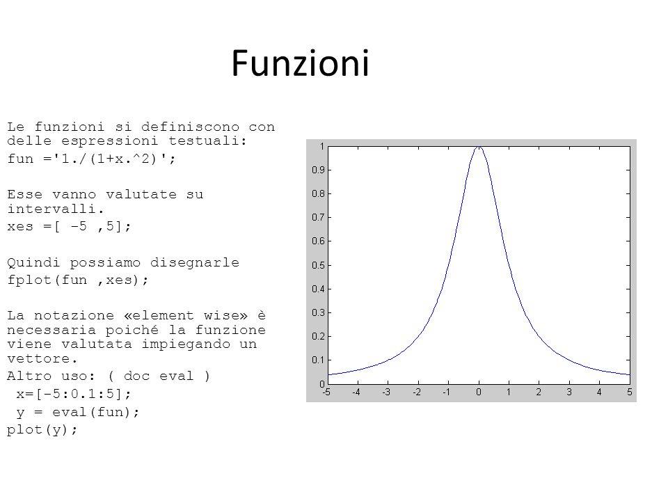 Funzioni Le funzioni si definiscono con delle espressioni testuali: fun ='1./(1+x.^2)'; Esse vanno valutate su intervalli. xes =[ -5,5]; Quindi possia