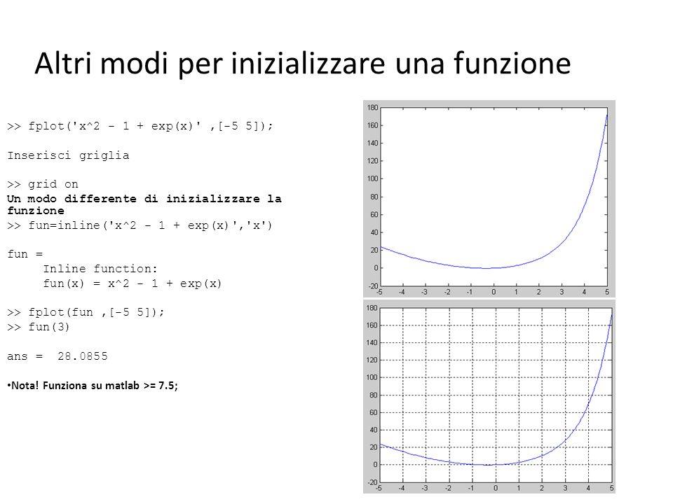 Altri modi per inizializzare una funzione >> fplot('x^2 - 1 + exp(x)',[-5 5]); Inserisci griglia >> grid on Un modo differente di inizializzare la fun