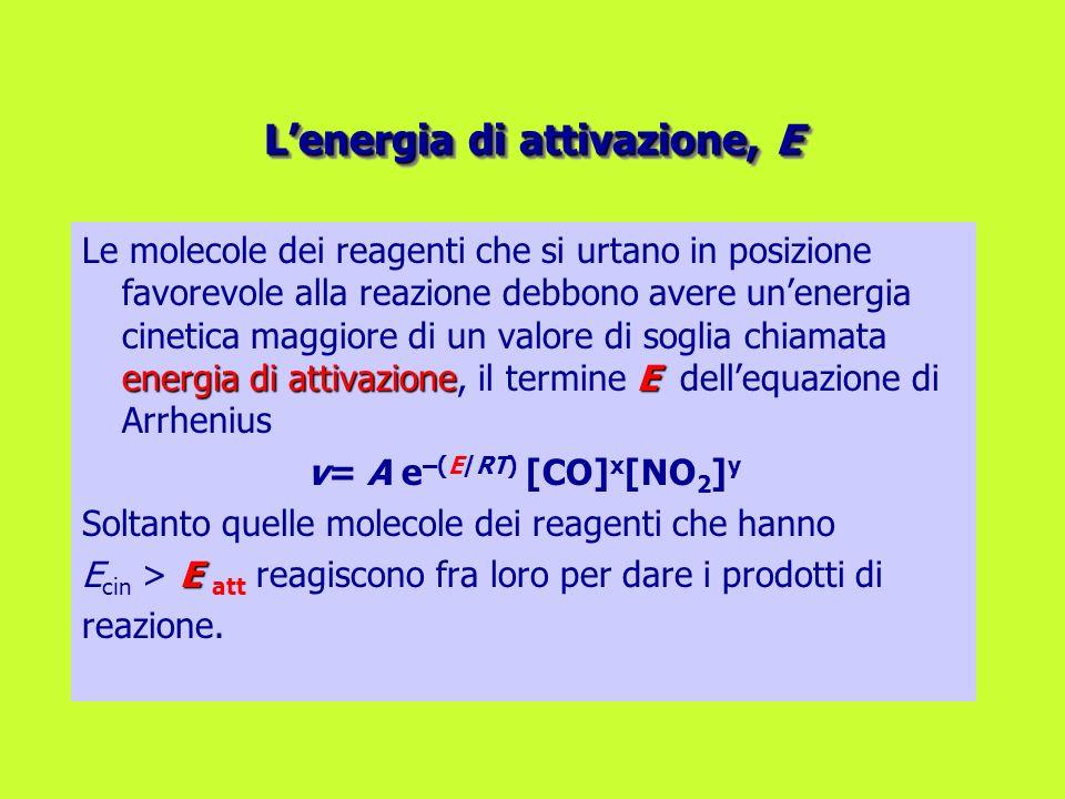Lenergia di attivazione, E energia di attivazioneE Le molecole dei reagenti che si urtano in posizione favorevole alla reazione debbono avere unenergi
