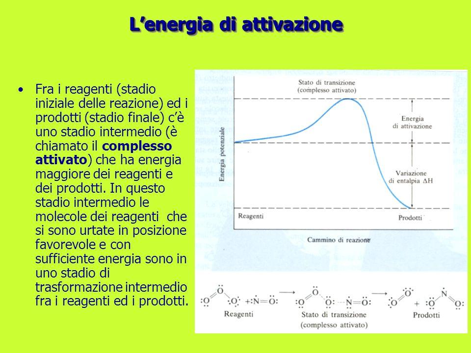 Lenergia di attivazione Fra i reagenti (stadio iniziale delle reazione) ed i prodotti (stadio finale) cè uno stadio intermedio (è chiamato il compless