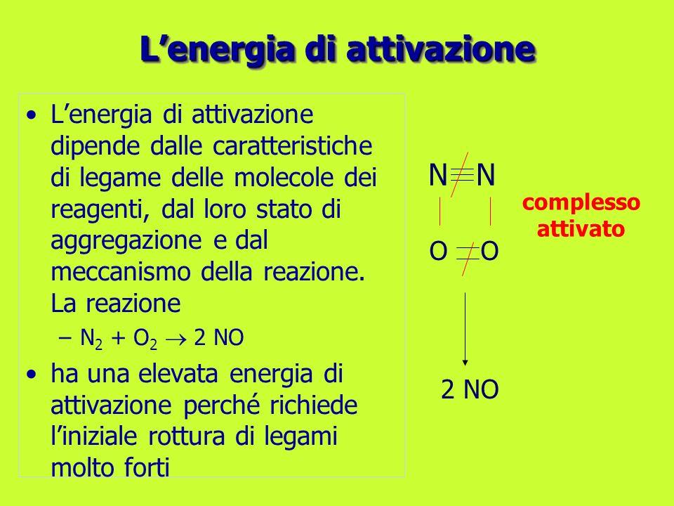 Lenergia di attivazione Lenergia di attivazione dipende dalle caratteristiche di legame delle molecole dei reagenti, dal loro stato di aggregazione e