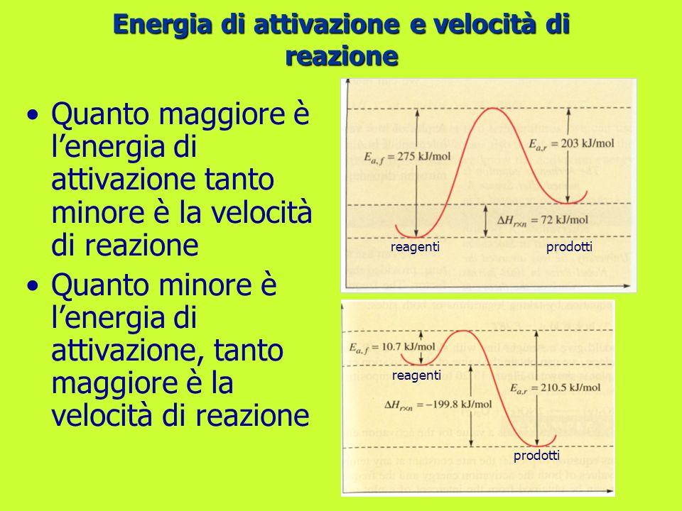 Energia di attivazione e velocità di reazione Quanto maggiore è lenergia di attivazione tanto minore è la velocità di reazione Quanto minore è lenergi