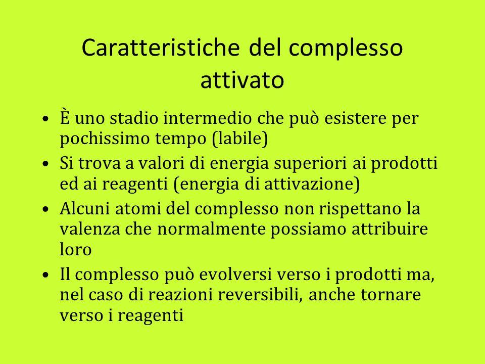 Caratteristiche del complesso attivato È uno stadio intermedio che può esistere per pochissimo tempo (labile) Si trova a valori di energia superiori a