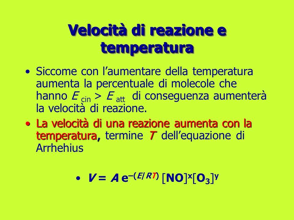 Velocità di reazione e temperatura Siccome con laumentare della temperatura aumenta la percentuale di molecole che hanno E cin > E att di conseguenza