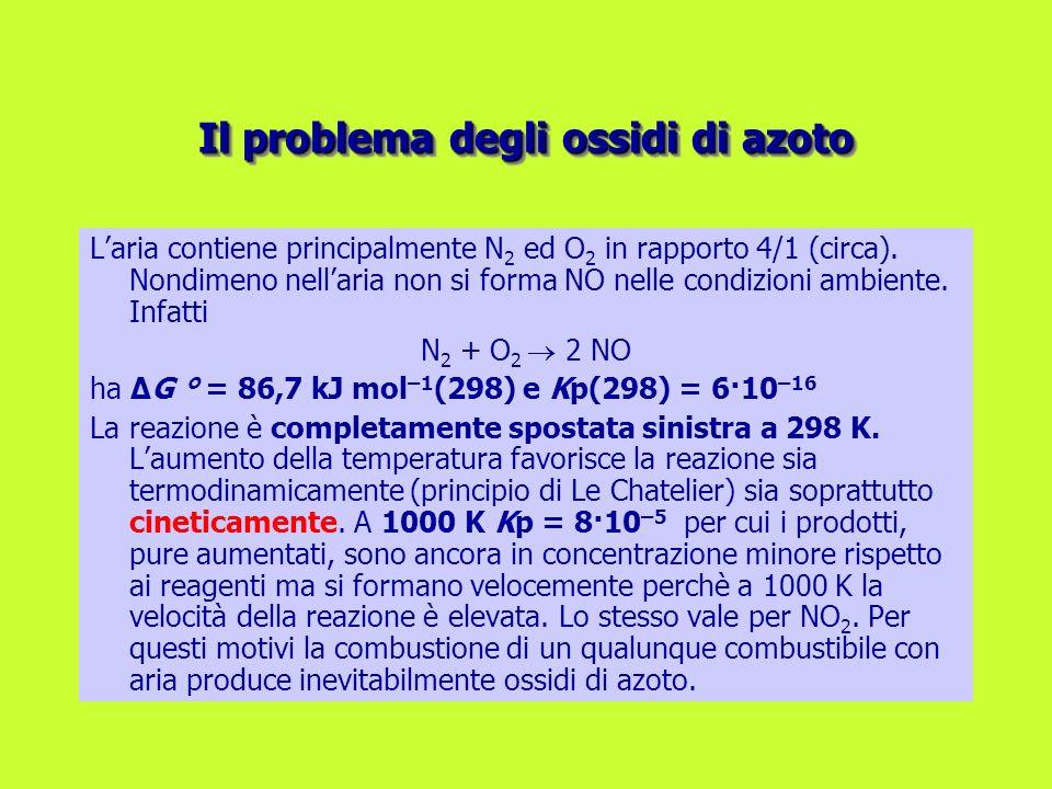 Il problema degli ossidi di azoto Laria contiene principalmente N 2 ed O 2 in rapporto 4/1 (circa). Nondimeno nellaria non si forma NO nelle condizion