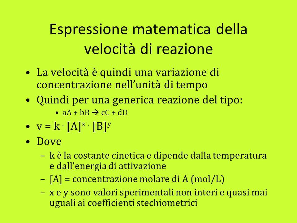 Espressione matematica della velocità di reazione La velocità è quindi una variazione di concentrazione nellunità di tempo Quindi per una generica rea