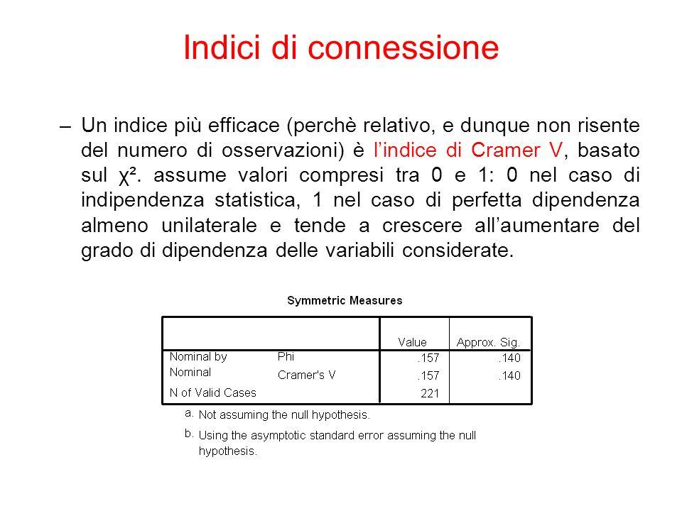 –Un indice più efficace (perchè relativo, e dunque non risente del numero di osservazioni) è lindice di Cramer V, basato sul χ². assume valori compres