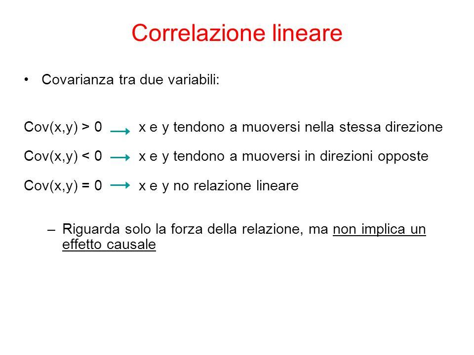 Covarianza tra due variabili: Cov(x,y) > 0 x e y tendono a muoversi nella stessa direzione Cov(x,y) < 0 x e y tendono a muoversi in direzioni opposte