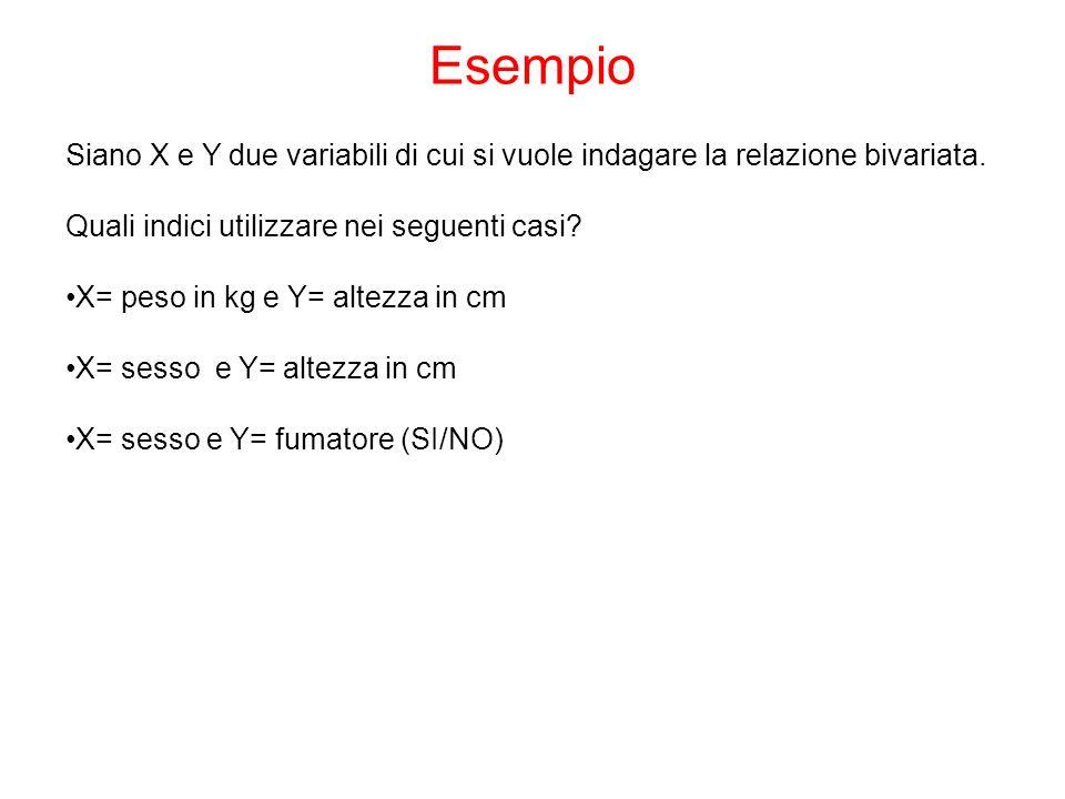 Esempio Siano X e Y due variabili di cui si vuole indagare la relazione bivariata. Quali indici utilizzare nei seguenti casi? X= peso in kg e Y= altez