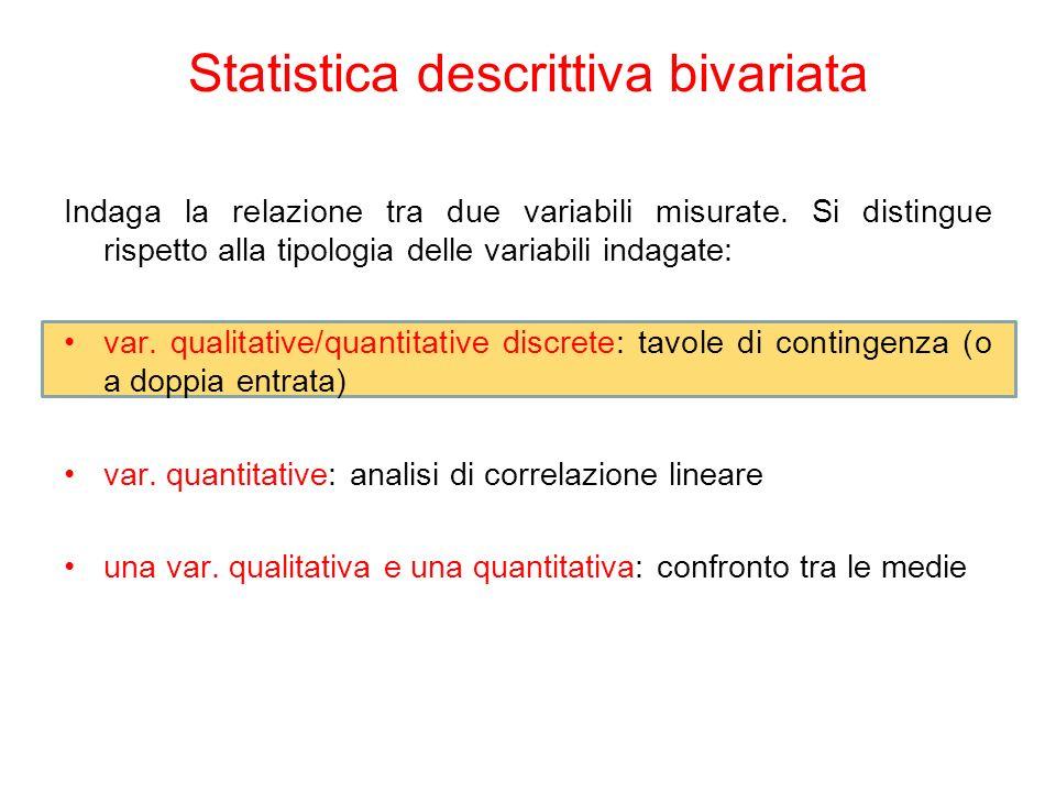Un indice sintetico dellintensità della relazione si basa sulla scomposizione della varianza per la variabile quantitativa Y, di cui viene studiata la dipendenza nei confronti della variabile categorica X.