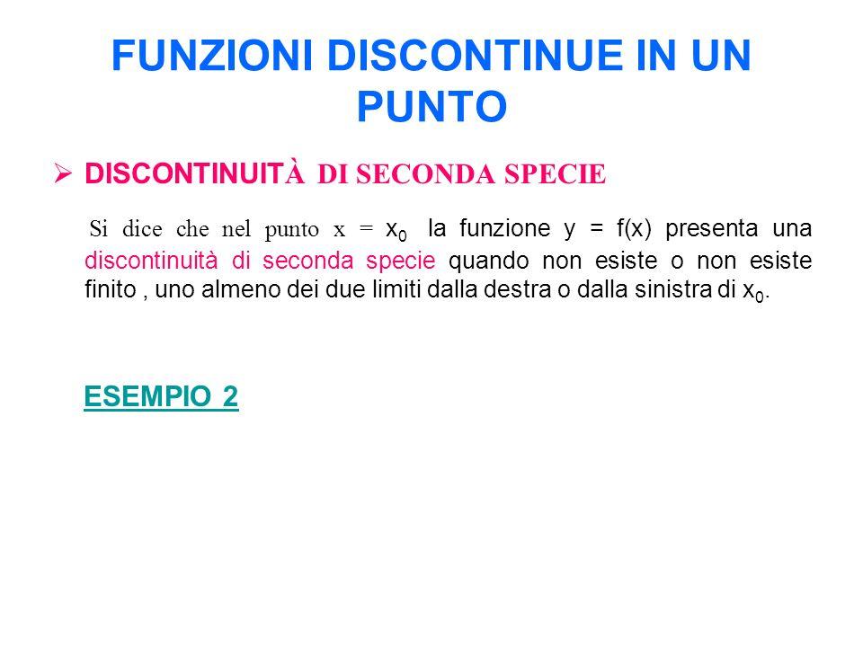 FUNZIONI DISCONTINUE IN UN PUNTO DISCONTINUIT À DI SECONDA SPECIE Si dice che nel punto x = x 0 la funzione y = f(x) presenta una discontinuità di sec