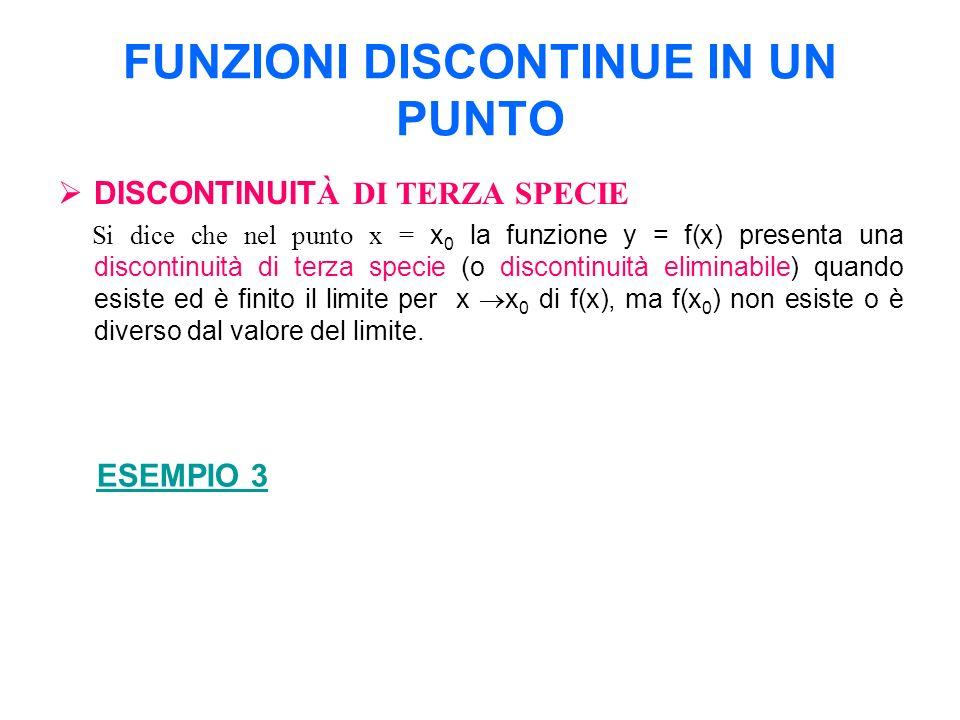 FUNZIONI DISCONTINUE IN UN PUNTO DISCONTINUIT À DI TERZA SPECIE Si dice che nel punto x = x 0 la funzione y = f(x) presenta una discontinuità di terza