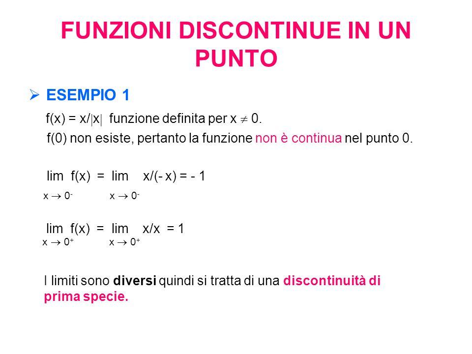FUNZIONI DISCONTINUE IN UN PUNTO ESEMPIO 1 f(x) = x/ x funzione definita per x 0. f(0) non esiste, pertanto la funzione non è continua nel punto 0. li