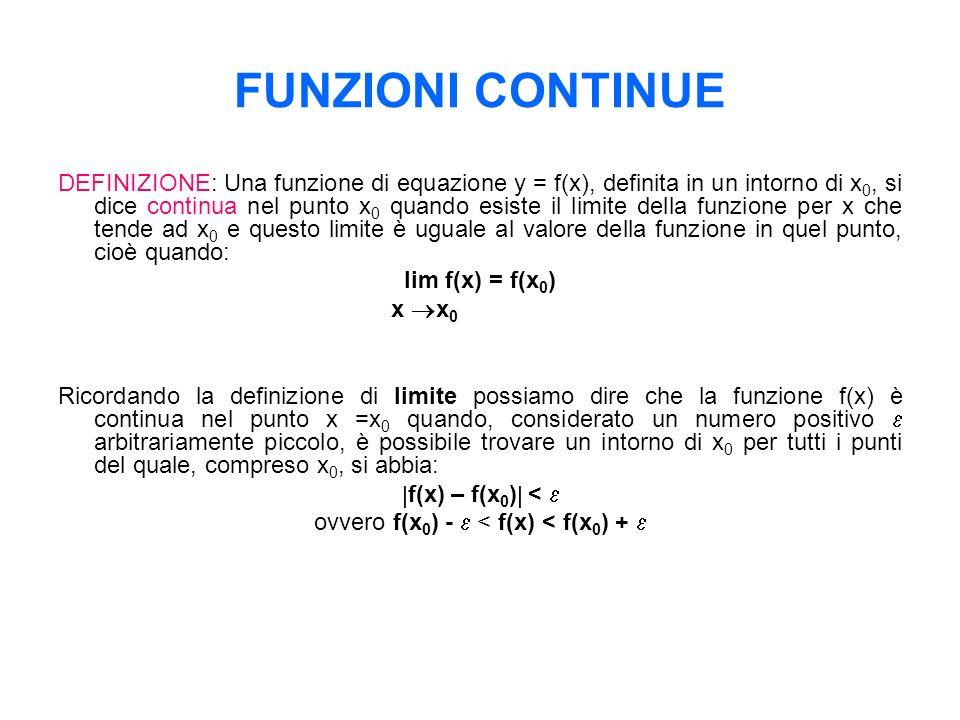 FUNZIONI CONTINUE Pertanto dalla definizione si deduce che una funzione f(x) è continua in un punto x 0 quando sono verificate le seguenti condizioni: esiste il valore della funzione nel punto x 0 ; esiste ed è finito il limite della unzione per x x 0 ; il limite della funzione per x x 0 coincide con il valore della funzione nel punto x 0.