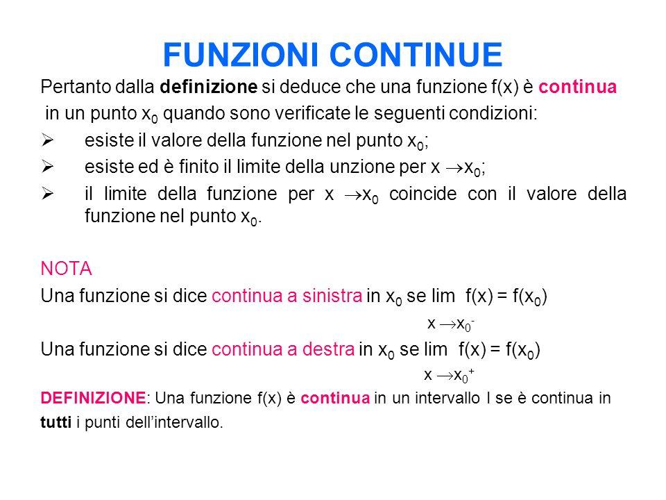 FUNZIONI DISCONTINUE IN UN PUNTO ESEMPIO 3 f(x) = senx/x Per x = 0 la funzione non esiste, ma lim senx/x = lim senx/x = 1 x 0 + x 0 - pertanto è una discontinuità di terza specie.