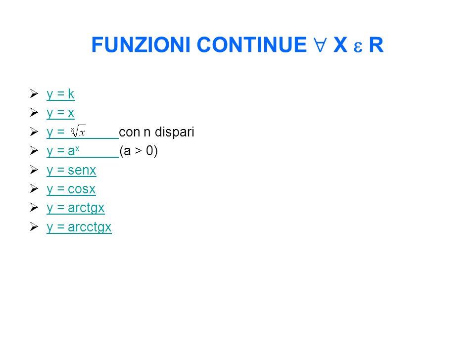 FUNZIONI CONTINUE La funzione: y = con n pari è continua per x 0 y = y = log a x (a > 0, a 1) è continua per x > 0 y = log a x y = tgx è continua per x /2 + k y = tgx y = cotgx è continua per x k y = cotgx DEFINIZIONE: Abbiamo visto che una funzione y = f(x) è continua in un punto x = x 0 se sono verificate contemporaneamente tre condizioni.