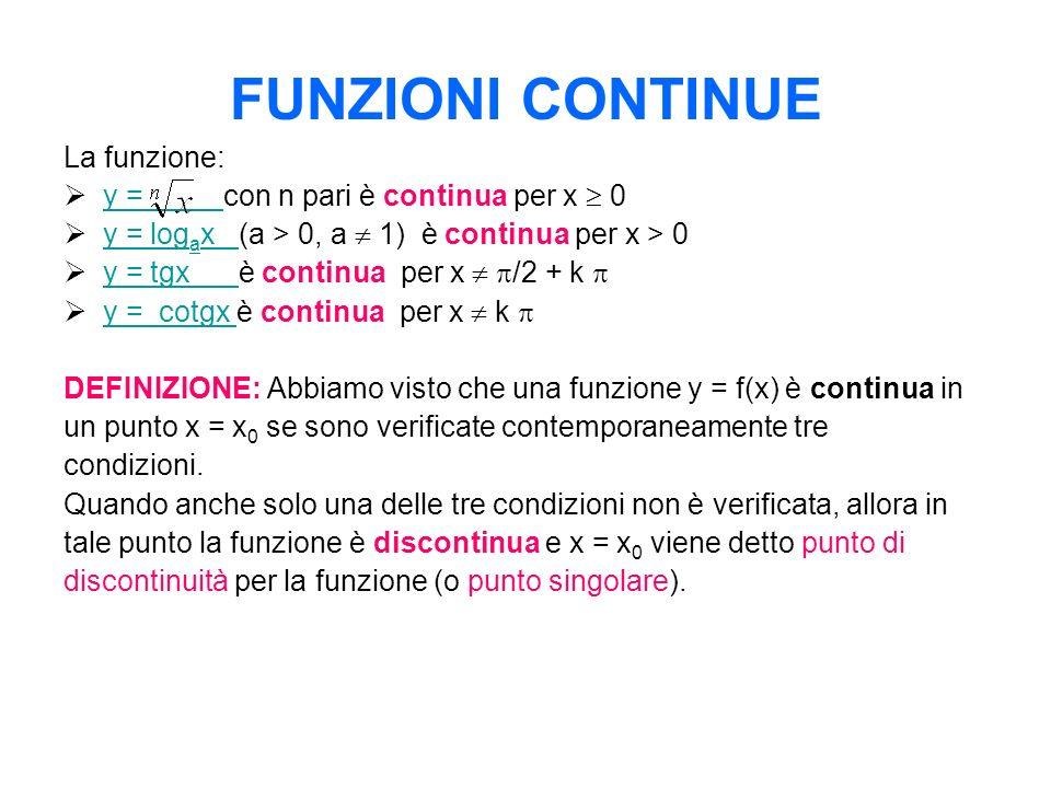 FUNZIONI CONTINUE La funzione: y = con n pari è continua per x 0 y = y = log a x (a > 0, a 1) è continua per x > 0 y = log a x y = tgx è continua per