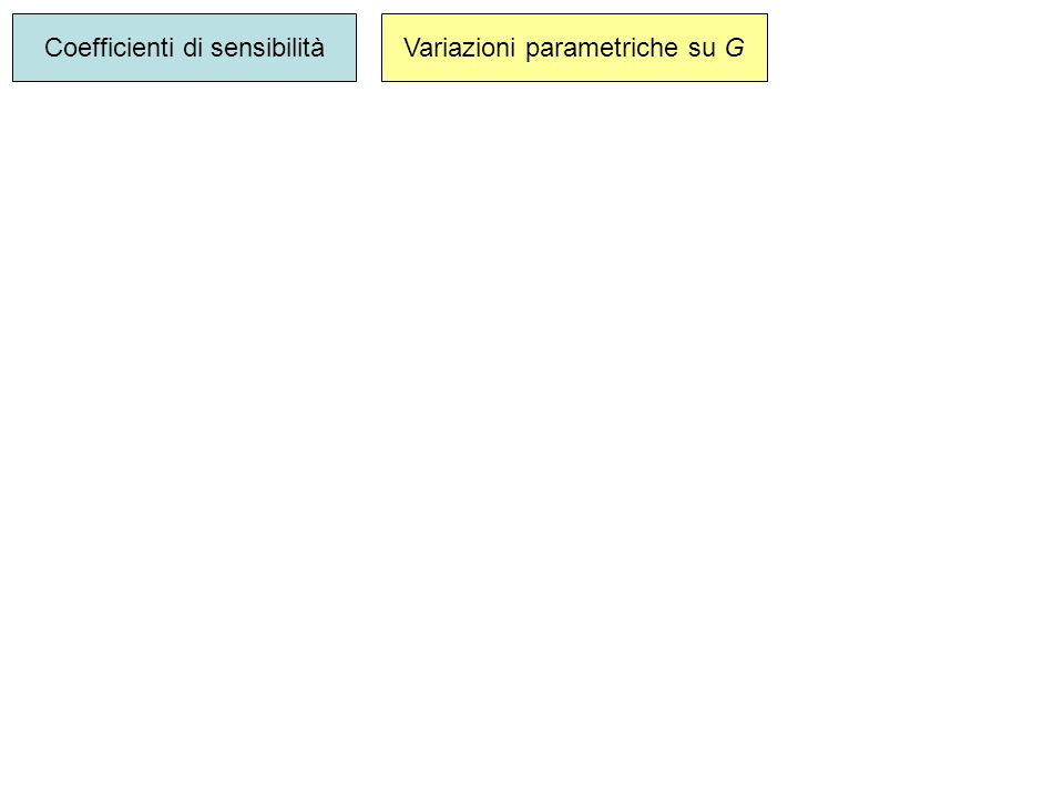 Coefficienti di sensibilitàVariazioni parametriche su G