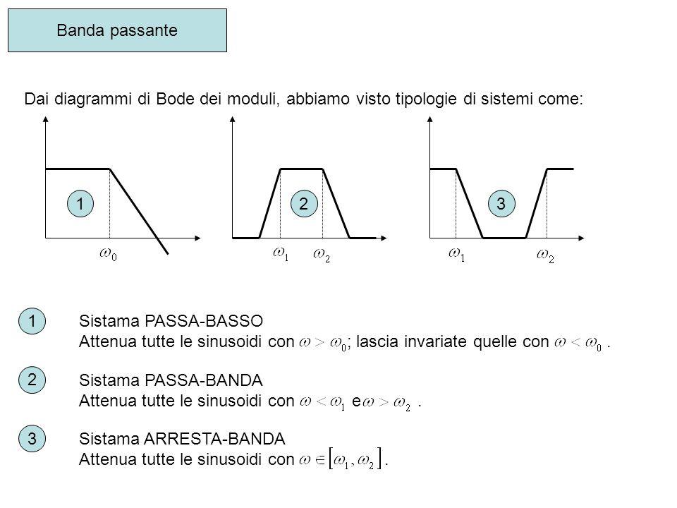 Banda passante Dai diagrammi di Bode dei moduli, abbiamo visto tipologie di sistemi come: 123 1 Sistama PASSA-BASSO Attenua tutte le sinusoidi con ; l