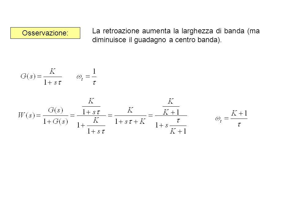 Osservazione: La retroazione aumenta la larghezza di banda (ma diminuisce il guadagno a centro banda).