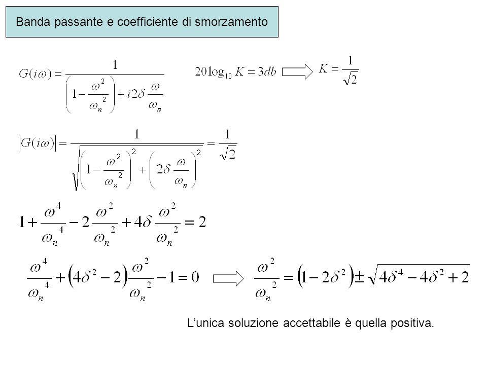 Banda passante e coefficiente di smorzamento Lunica soluzione accettabile è quella positiva.
