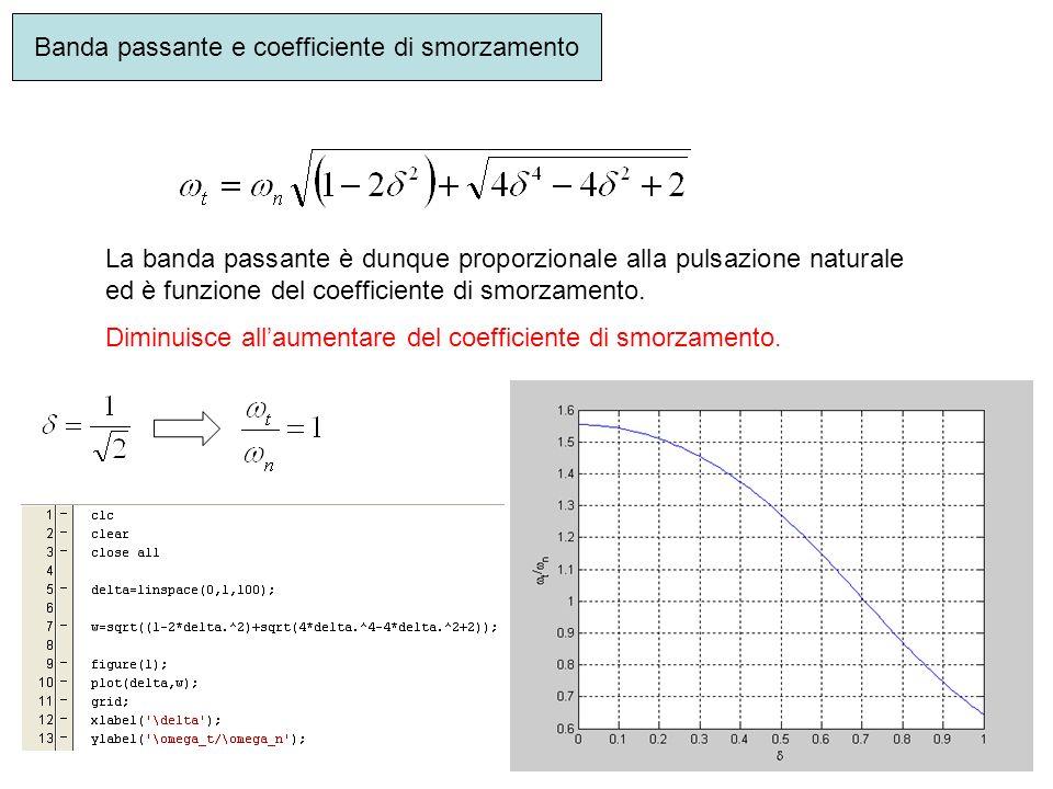 Banda passante e coefficiente di smorzamento La banda passante è dunque proporzionale alla pulsazione naturale ed è funzione del coefficiente di smorz