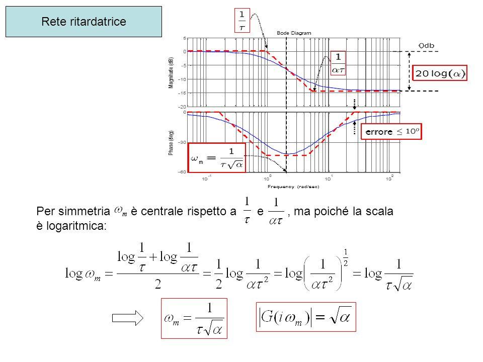 Rete ritardatrice Per simmetria è centrale rispetto a e, ma poiché la scala è logaritmica: