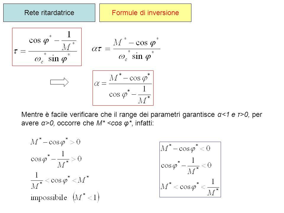 Rete ritardatriceFormule di inversione Mentre è facile verificare che il range dei parametri garantisce α 0, per avere α>0, occorre che M* <cos φ*, in