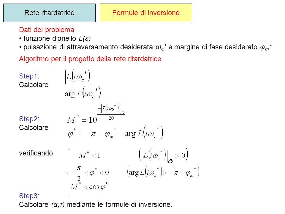 Rete ritardatriceFormule di inversione Dati del problema funzione danello L(s) pulsazione di attraversamento desiderata ω c * e margine di fase deside