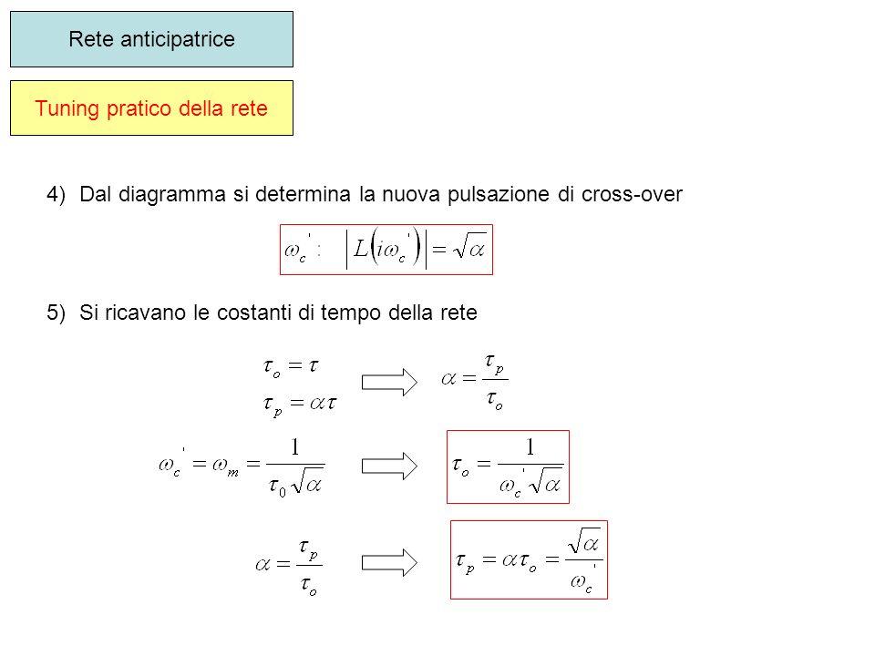 Tuning pratico della rete Rete anticipatrice 4)Dal diagramma si determina la nuova pulsazione di cross-over 5)Si ricavano le costanti di tempo della r
