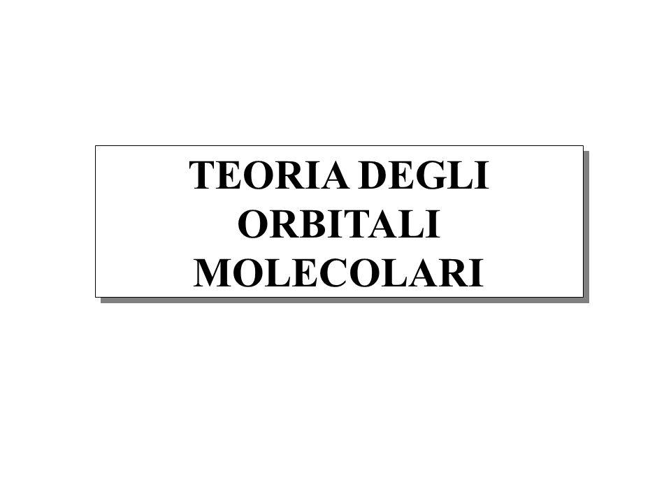 TEORIA DEGLI ORBITALI MOLECOLARI TEORIA DEGLI ORBITALI MOLECOLARI